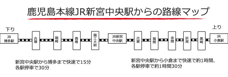 鹿児島本線路線図