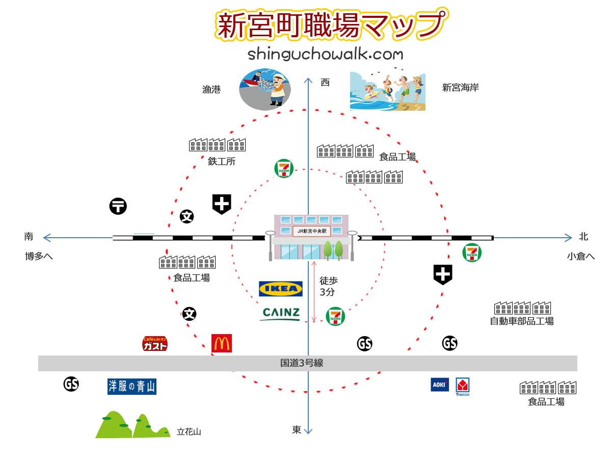 新宮町仕事マップ